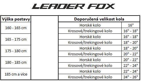 Velikostní tabulka Leader Fox SportaBike.cz
