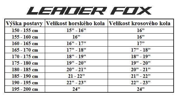 Velikostní tabulka Leader Fox